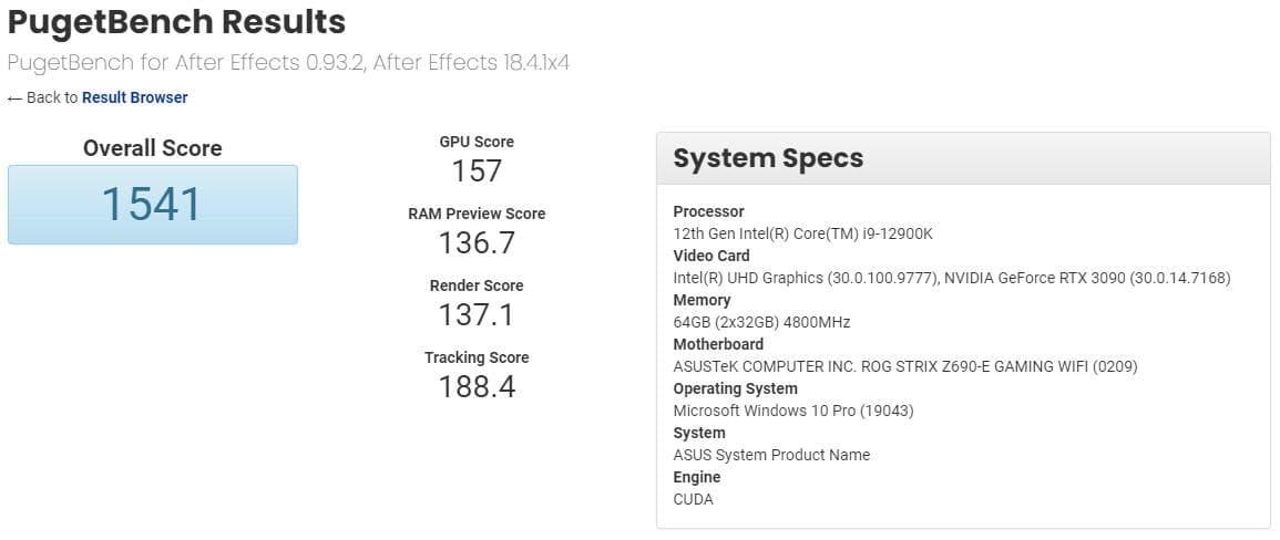 Intel Core i9 12900K PugetBench