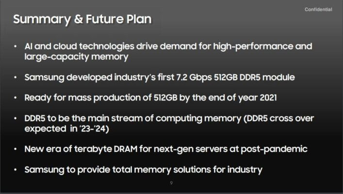 HotChips 2021 Samsung DDR5 7.2 GBPS