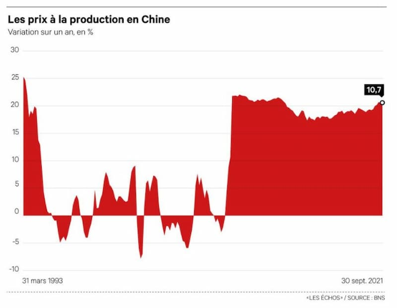 Chine industrie PC tech
