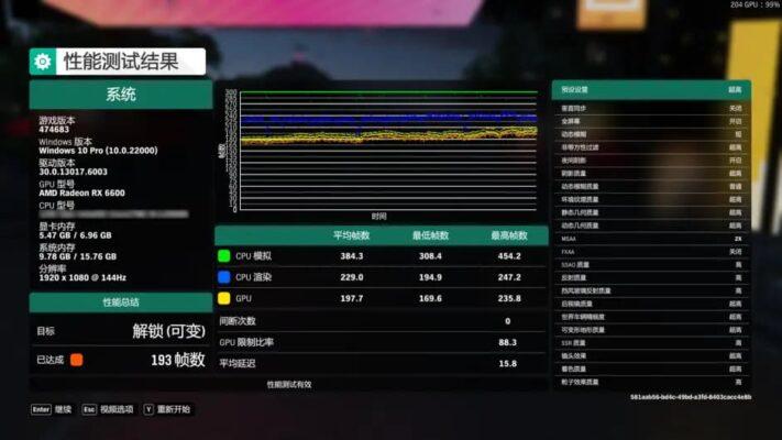 FH4 12900K leak